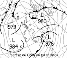 Met Office analysis chart for 06 GMT on 5 Jan 2001. Courtesy of Georg Mueller Top Karten.